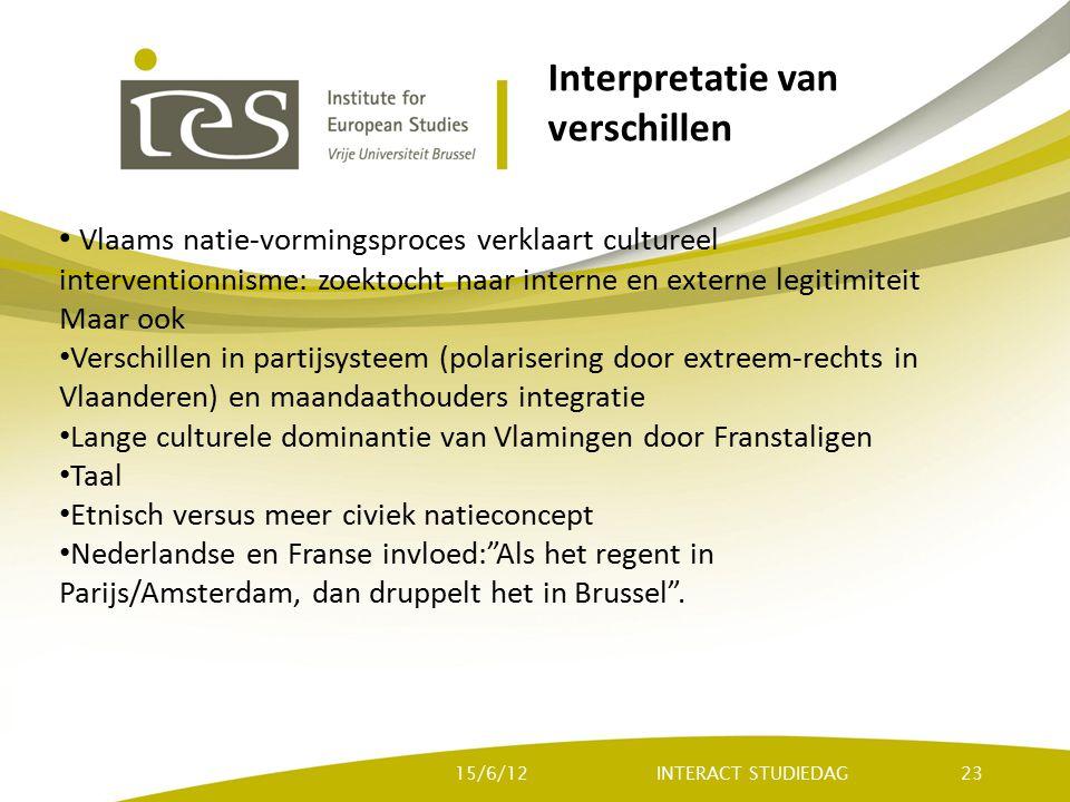 Interpretatie van verschillen Vlaams natie-vormingsproces verklaart cultureel interventionnisme: zoektocht naar interne en externe legitimiteit Maar o