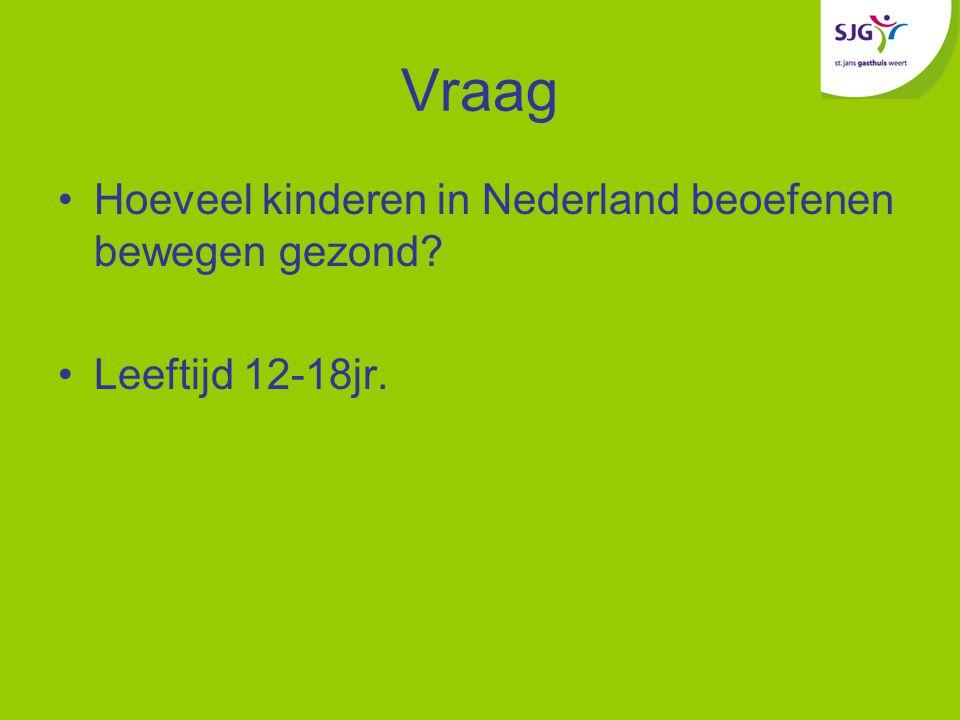Vraag Hoeveel kinderen in Nederland beoefenen bewegen gezond? Leeftijd 12-18jr.