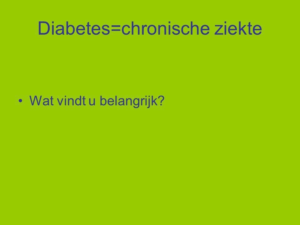 Diabetes=chronische ziekte Wat vindt u belangrijk?