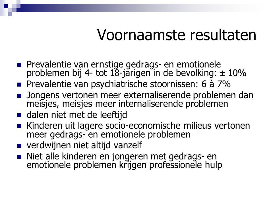 Voornaamste resultaten Prevalentie van ernstige gedrags- en emotionele problemen bij 4- tot 18-jarigen in de bevolking: ± 10% Prevalentie van psychiat