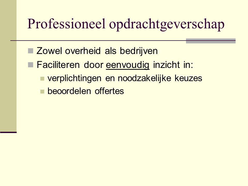 Professioneel opdrachtgeverschap Zowel overheid als bedrijven Faciliteren door eenvoudig inzicht in: verplichtingen en noodzakelijke keuzes beoordelen offertes