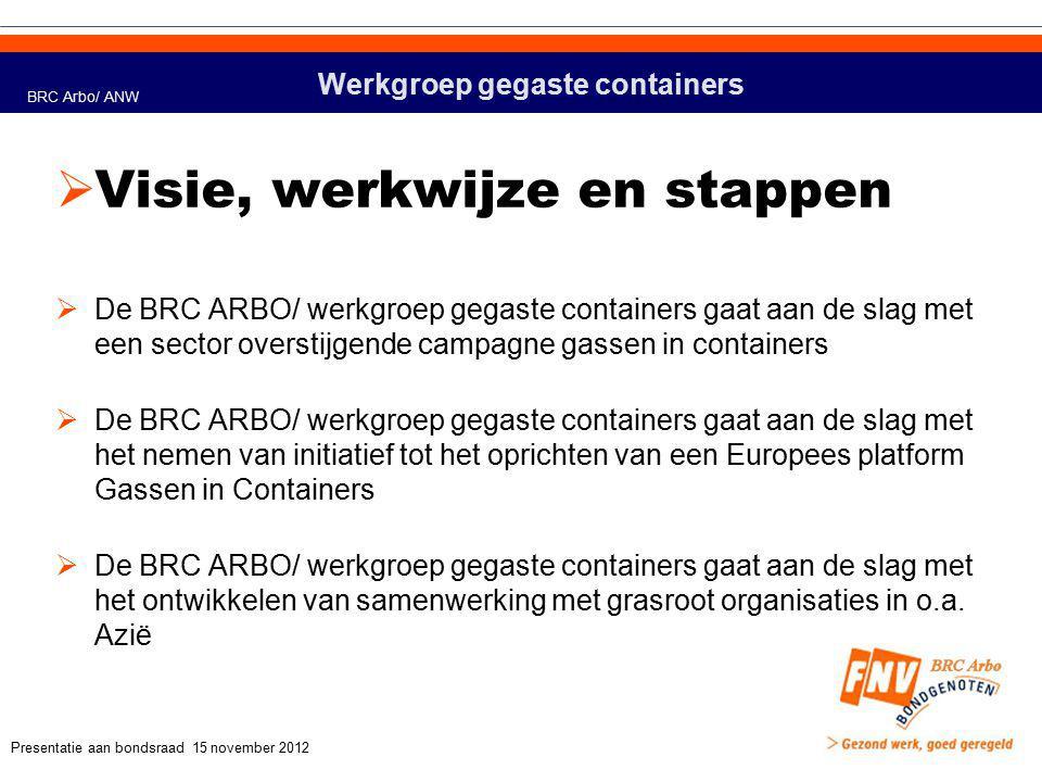 Werkgroep gegaste containers BRC Arbo/ ANW Presentatie aan bondsraad 15 november 2012