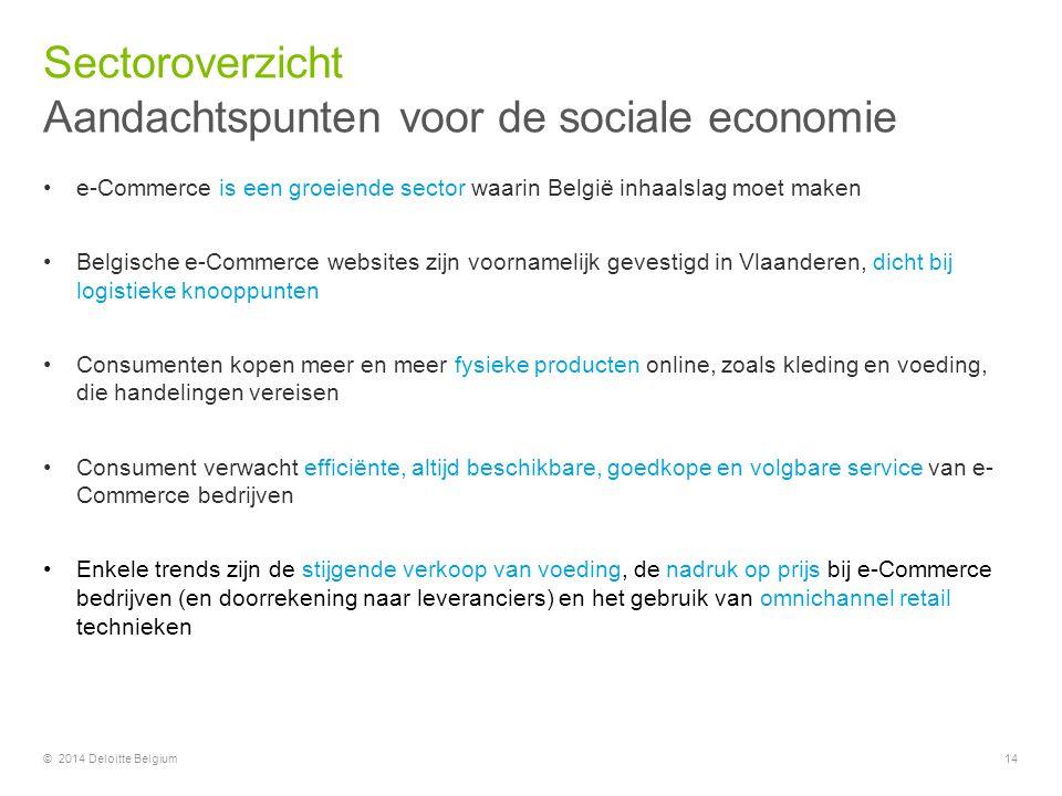 e-Commerce is een groeiende sector waarin België inhaalslag moet maken Belgische e-Commerce websites zijn voornamelijk gevestigd in Vlaanderen, dicht