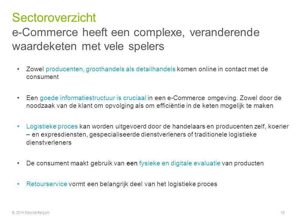 © 2014 Deloitte Belgium15 Zowel producenten, groothandels als detailhandels komen online in contact met de consument Een goede informatiestructuur is