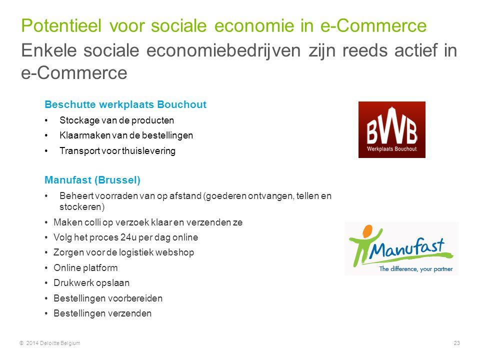 © 2014 Deloitte Belgium23 Beschutte werkplaats Bouchout Stockage van de producten Klaarmaken van de bestellingen Transport voor thuislevering Manufast