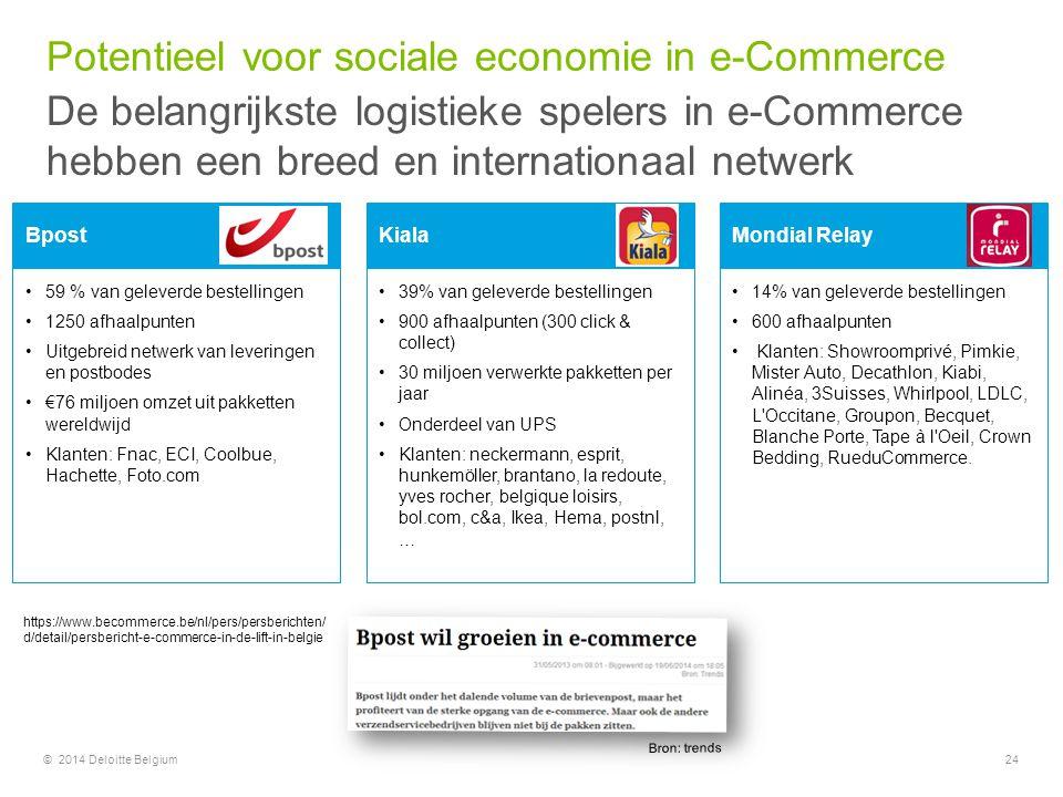 © 2014 Deloitte Belgium24 59 % van geleverde bestellingen 1250 afhaalpunten Uitgebreid netwerk van leveringen en postbodes €76 miljoen omzet uit pakke