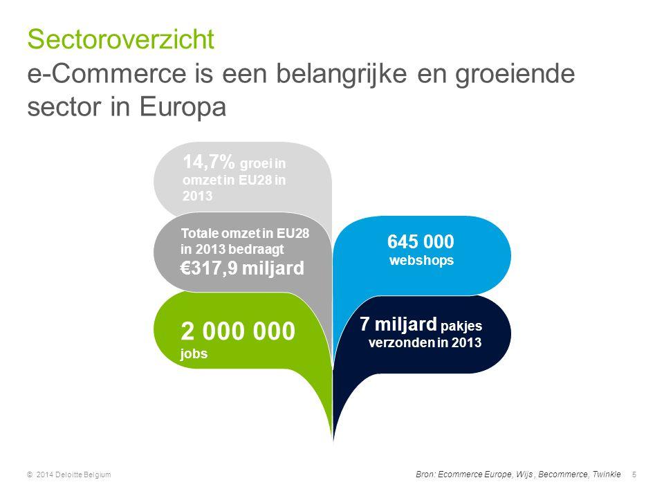 5 Totale omzet in EU28 in 2013 bedraagt €317,9 miljard 2 000 000 jobs 645 000 webshops 7 miljard pakjes verzonden in 2013 14,7% groei in omzet in EU28
