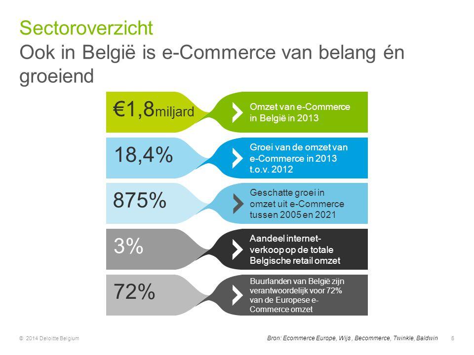 © 2014 Deloitte Belgium6 Bron: Ecommerce Europe, Wijs, Becommerce, Twinkle, Baldwin €1,8 miljard Omzet van e-Commerce in België in 2013 18,4% Groei va