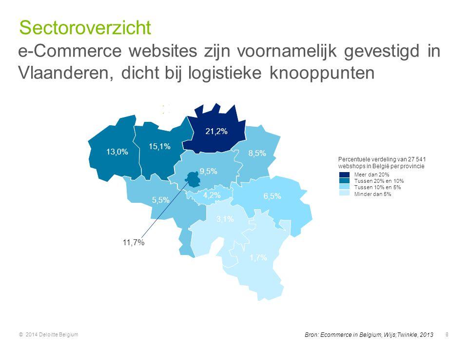 © 2014 Deloitte Belgium8 Bron: Ecommerce in Belgium, Wijs;Twinkle, 2013 e-Commerce websites zijn voornamelijk gevestigd in Vlaanderen, dicht bij logis