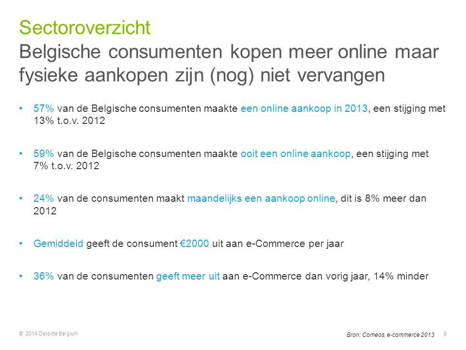 57% van de Belgische consumenten maakte een online aankoop in 2013, een stijging met 13% t.o.v. 2012 59% van de Belgische consumenten maakte ooit een