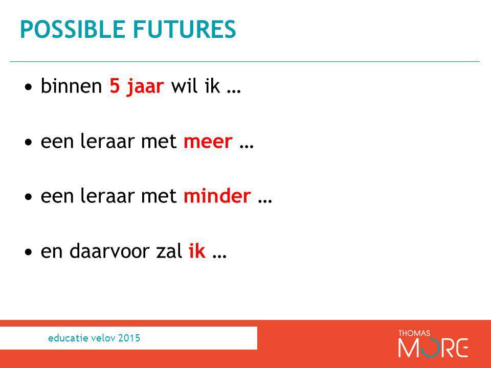 binnen 5 jaar wil ik … een leraar met meer … een leraar met minder … en daarvoor zal ik … POSSIBLE FUTURES educatie velov 2015