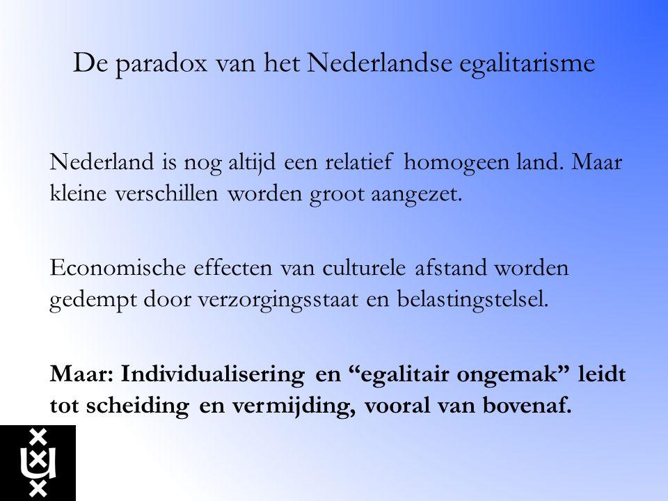 Dank! Vragen? g.m.m.kuipers@uva.nl m.a.vandenhaak@uva.nl