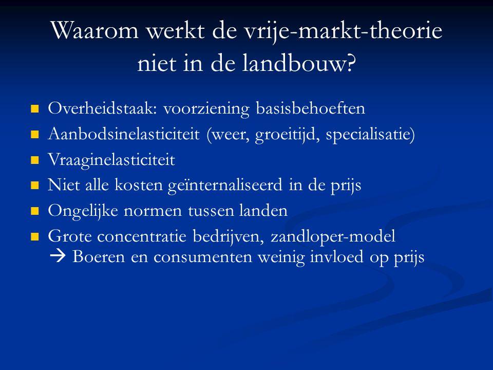 Waarom werkt de vrije-markt-theorie niet in de landbouw? Overheidstaak: voorziening basisbehoeften Aanbodsinelasticiteit (weer, groeitijd, specialisat