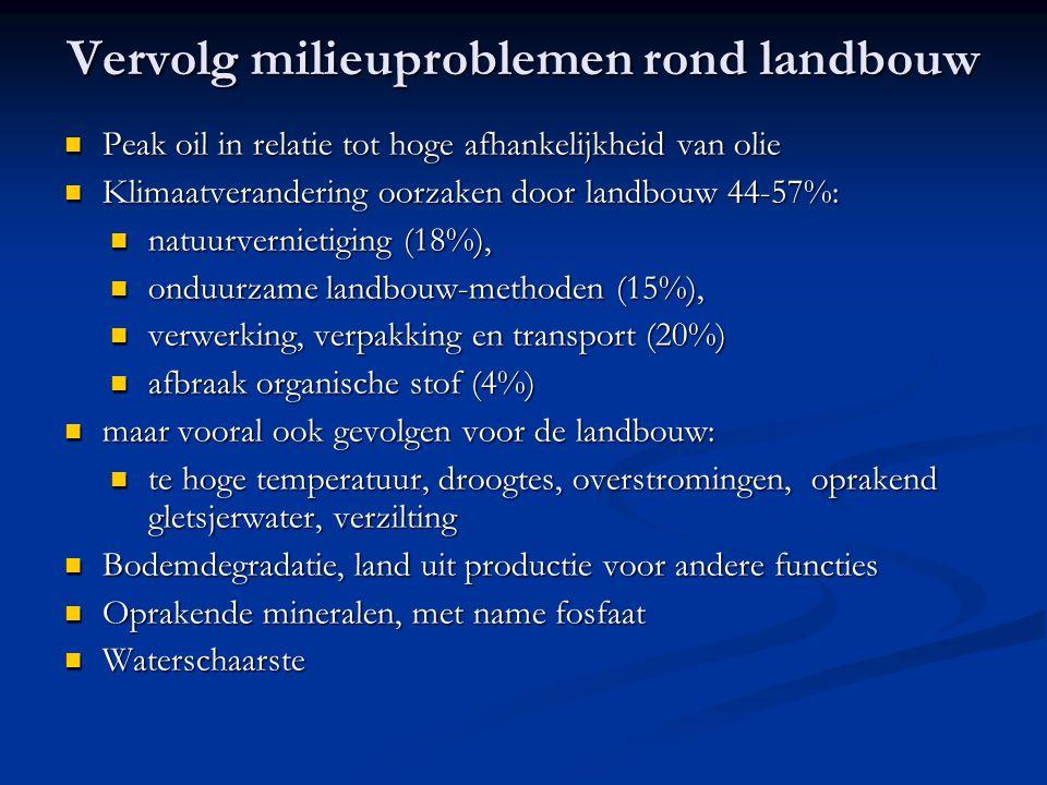 Vervolg milieuproblemen rond landbouw Peak oil in relatie tot hoge afhankelijkheid van olie Peak oil in relatie tot hoge afhankelijkheid van olie Klim