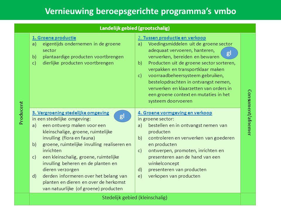 Vernieuwing beroepsgerichte programma's vmbo Landelijk gebied (grootschalig) Producent 1. Groene productie a)eigentijds ondernemen in de groene sector