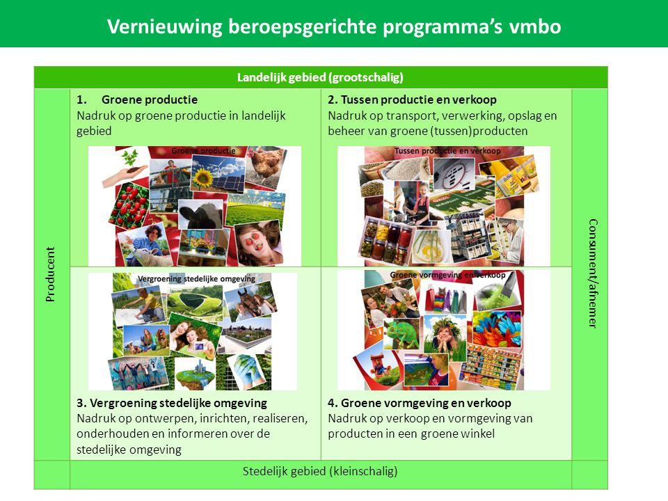 Landelijk gebied (grootschalig) Producent 1.Groene productie Nadruk op groene productie in landelijk gebied 2. Tussen productie en verkoop Nadruk op t