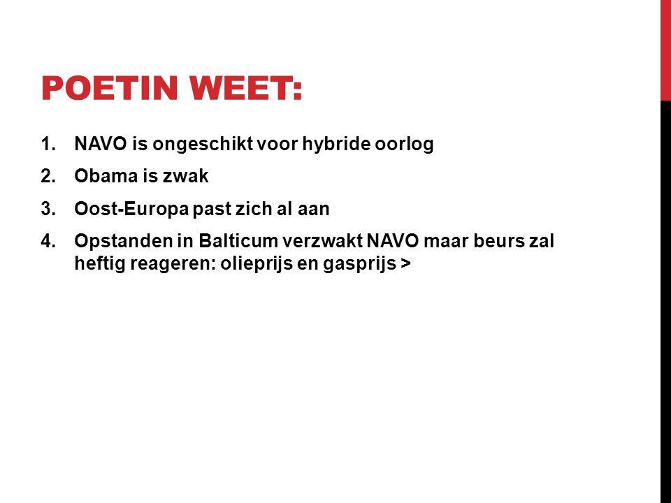 POETIN WEET: 1.NAVO is ongeschikt voor hybride oorlog 2.Obama is zwak 3.Oost-Europa past zich al aan 4.Opstanden in Balticum verzwakt NAVO maar beurs zal heftig reageren: olieprijs en gasprijs >