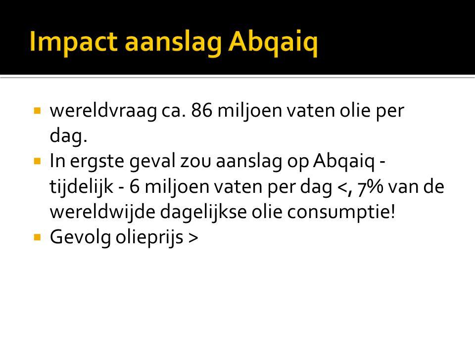  wereldvraag ca. 86 miljoen vaten olie per dag.  In ergste geval zou aanslag op Abqaiq - tijdelijk - 6 miljoen vaten per dag <, 7% van de wereldwijd