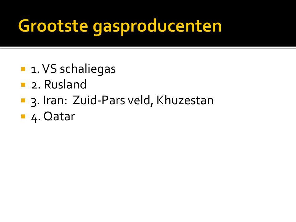  1. VS schaliegas  2. Rusland  3. Iran: Zuid-Pars veld, Khuzestan  4. Qatar
