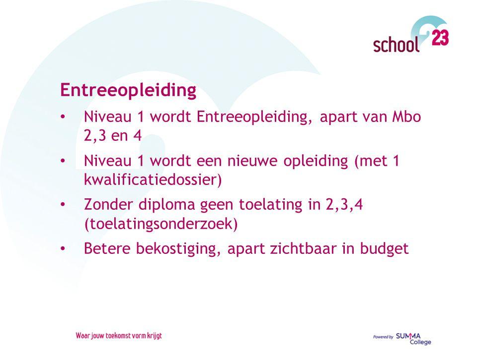 Entreeopleiding Niveau 1 wordt Entreeopleiding, apart van Mbo 2,3 en 4 Niveau 1 wordt een nieuwe opleiding (met 1 kwalificatiedossier) Zonder diploma