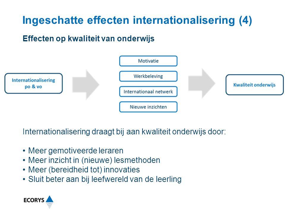 Ingeschatte effecten internationalisering (4) Internationalisering draagt bij aan kwaliteit onderwijs door: Meer gemotiveerde leraren Meer inzicht in