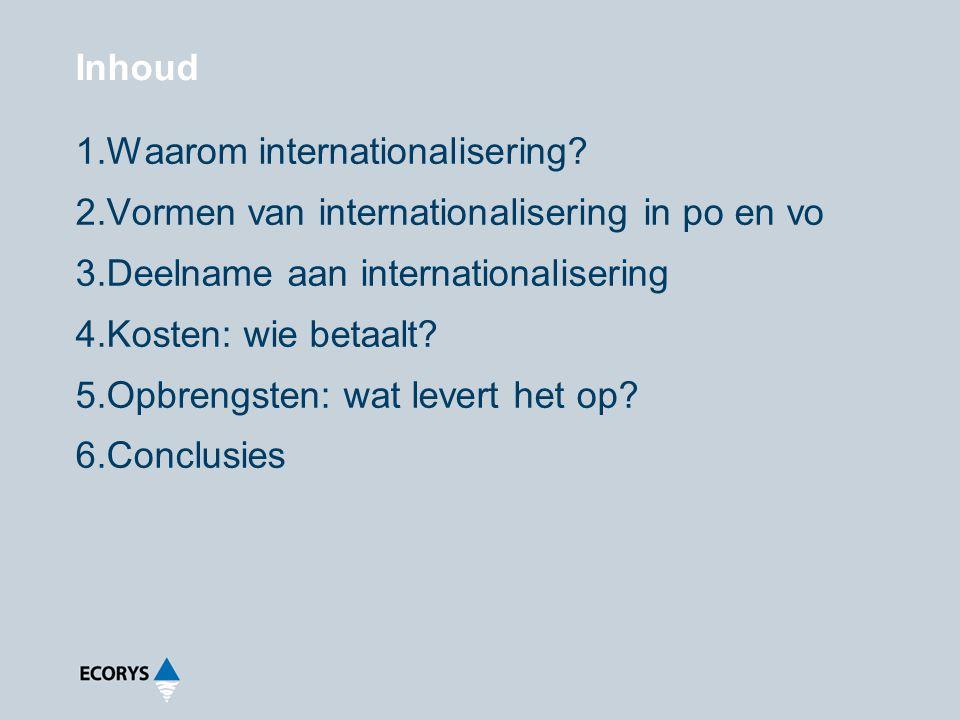 1.Waarom internationalisering? 2.Vormen van internationalisering in po en vo 3.Deelname aan internationalisering 4.Kosten: wie betaalt? 5.Opbrengsten: