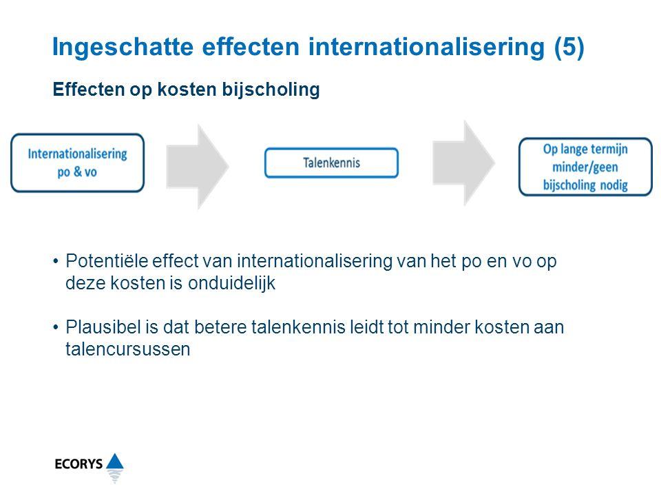 Ingeschatte effecten internationalisering (5) Potentiële effect van internationalisering van het po en vo op deze kosten is onduidelijk Plausibel is d