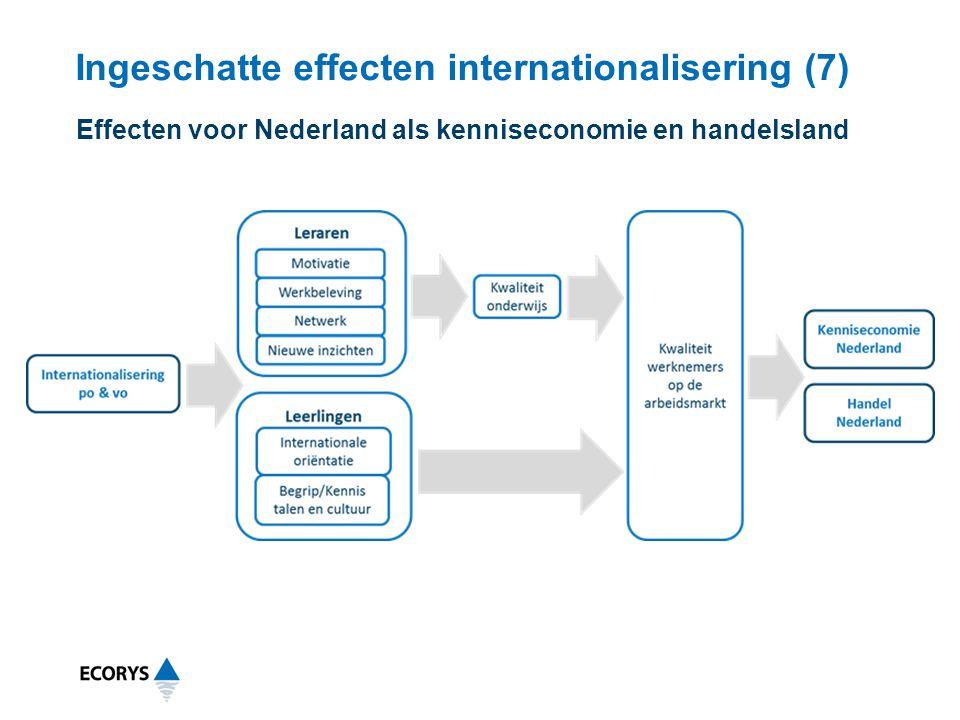 Ingeschatte effecten internationalisering (7) Effecten voor Nederland als kenniseconomie en handelsland