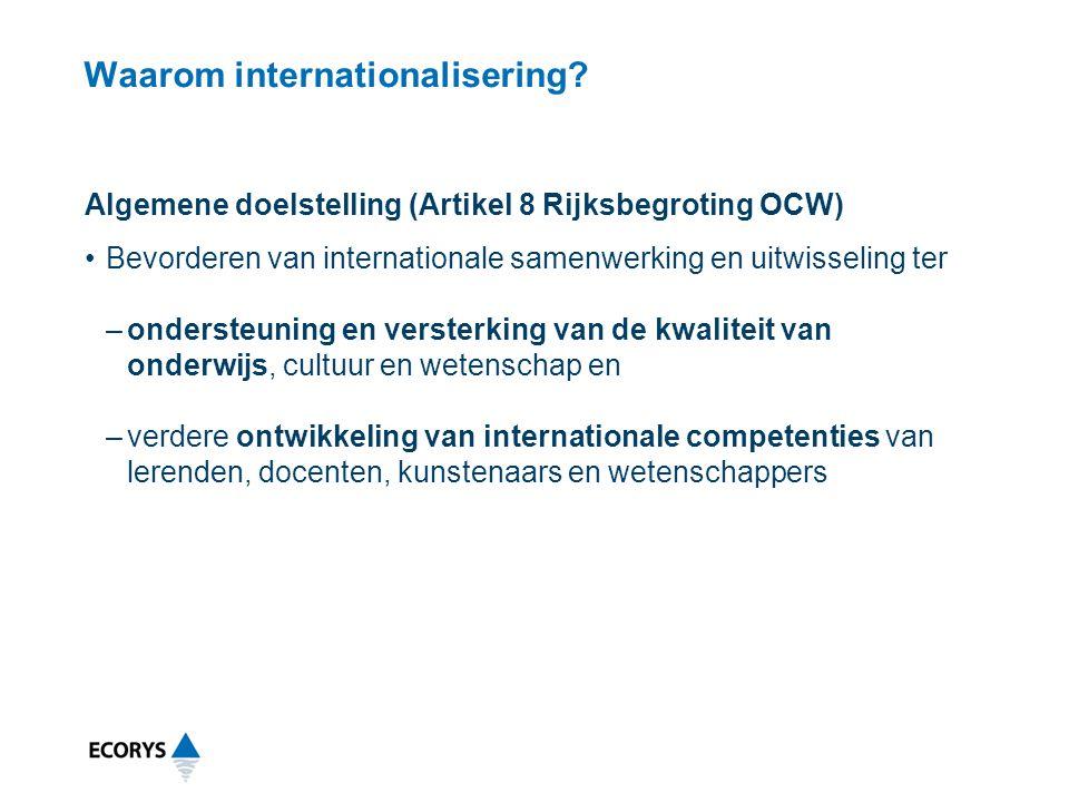 Waarom internationalisering? Bevorderen van internationale samenwerking en uitwisseling ter –ondersteuning en versterking van de kwaliteit van onderwi
