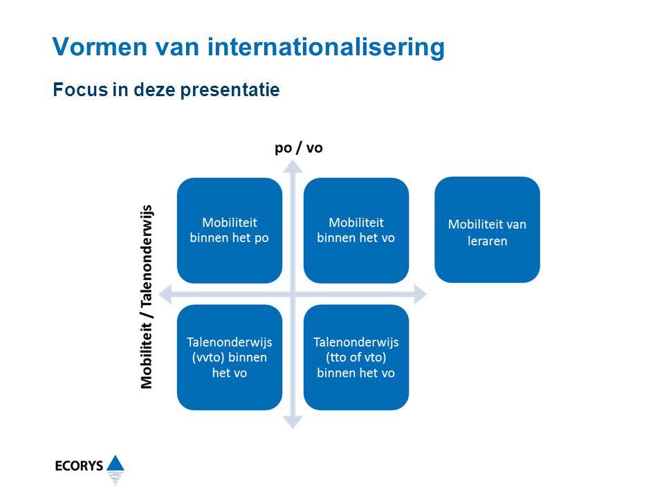 Vormen van internationalisering Focus in deze presentatie