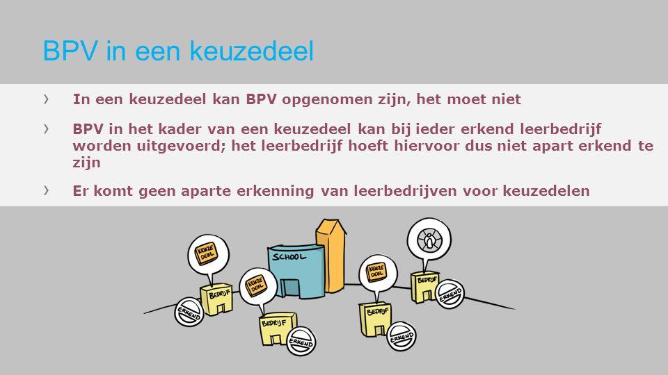 In een keuzedeel kan BPV opgenomen zijn, het moet niet BPV in het kader van een keuzedeel kan bij ieder erkend leerbedrijf worden uitgevoerd; het leer