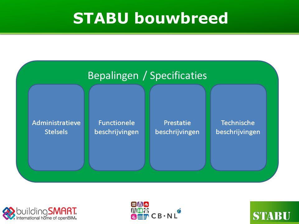 STABU bouwbreed Bepalingen / Specificaties Administratieve Stelsels Functionele beschrijvingen Prestatie beschrijvingen Technische beschrijvingen