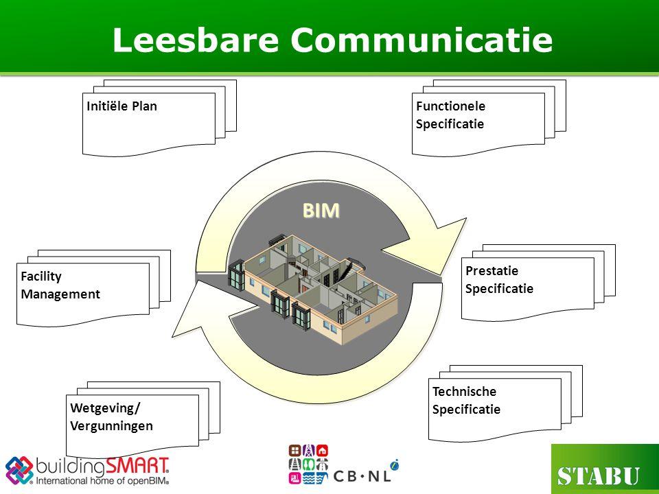 Leesbare Communicatie Prestatie Specificatie Functionele Specificatie Technische Specificatie Initiële PlanFacility Management Wetgeving/ Vergunningen BIM