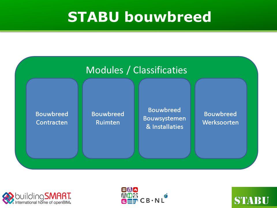 STABU bouwbreed Modules / Classificaties Bouwbreed Contracten Bouwbreed Ruimten Bouwbreed Bouwsystemen & Installaties Bouwbreed Werksoorten