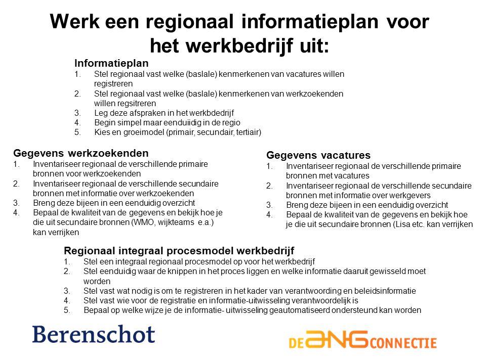 Werk een regionaal informatieplan voor het werkbedrijf uit: Gegevens werkzoekenden 1.Inventariseer regionaal de verschillende primaire bronnen voor werkzoekenden 2.Inventariseer regionaal de verschillende secundaire bronnen met informatie over werkzoekenden 3.Breng deze bijeen in een eenduidig overzicht 4.Bepaal de kwaliteit van de gegevens en bekijk hoe je die uit secundaire bronnen (WMO, wijkteams e.a.) kan verrijken Gegevens vacatures 1.Inventariseer regionaal de verschillende primaire bronnen met vacatures 2.Inventariseer regionaal de verschillende secundaire bronnen met informatie over werkgevers 3.Breng deze bijeen in een eenduidig overzicht 4.Bepaal de kwaliteit van de gegevens en bekijk hoe je die uit secundaire bronnen (Lisa etc.