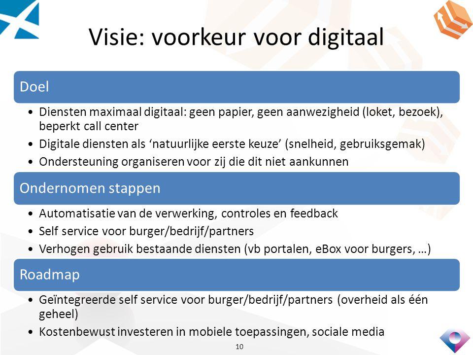 Visie: voorkeur voor digitaal Doel Diensten maximaal digitaal: geen papier, geen aanwezigheid (loket, bezoek), beperkt call center Digitale diensten als 'natuurlijke eerste keuze' (snelheid, gebruiksgemak) Ondersteuning organiseren voor zij die dit niet aankunnen Ondernomen stappen Automatisatie van de verwerking, controles en feedback Self service voor burger/bedrijf/partners Verhogen gebruik bestaande diensten (vb portalen, eBox voor burgers, …) Roadmap Geïntegreerde self service voor burger/bedrijf/partners (overheid als één geheel) Kostenbewust investeren in mobiele toepassingen, sociale media 10