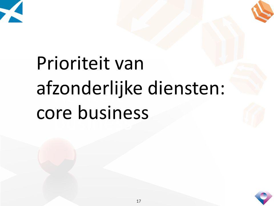 rioriteit business Prioriteit van afzonderlijke diensten: core business 17
