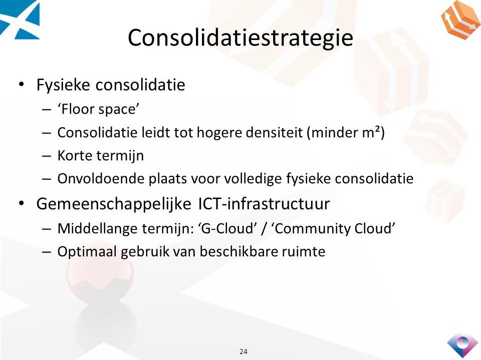 Consolidatiestrategie Fysieke consolidatie – 'Floor space' – Consolidatie leidt tot hogere densiteit (minder m²) – Korte termijn – Onvoldoende plaats voor volledige fysieke consolidatie Gemeenschappelijke ICT-infrastructuur – Middellange termijn: 'G-Cloud' / 'Community Cloud' – Optimaal gebruik van beschikbare ruimte 24