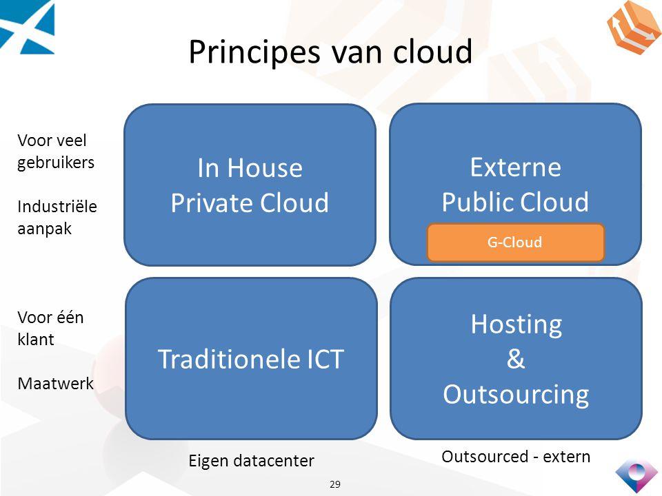 Principes van cloud 29 Eigen datacenter Outsourced - extern Voor één klant Maatwerk Voor veel gebruikers Industriële aanpak In House Private Cloud Externe Public Cloud Traditionele ICT Hosting & Outsourcing G-Cloud