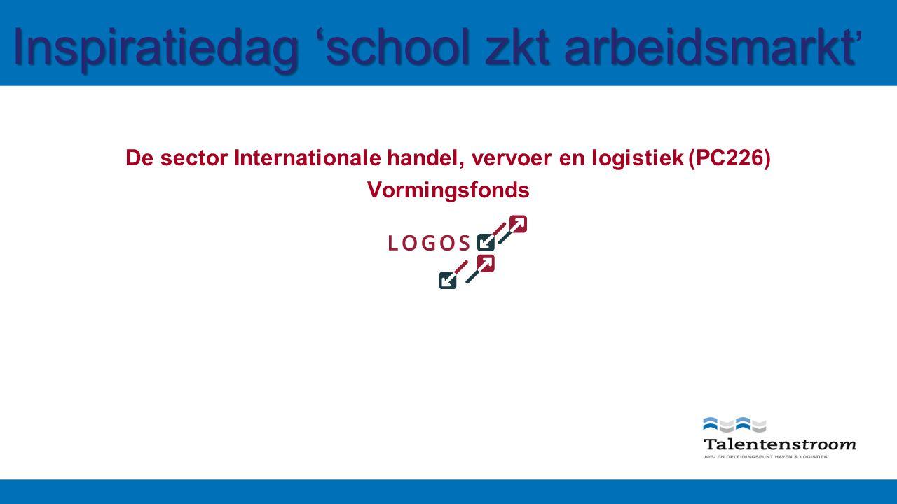 Inspiratiedag 'school zkt arbeidsmarkt Inspiratiedag 'school zkt arbeidsmarkt ' De sector Internationale handel, vervoer en logistiek (PC226) Vormingsfonds