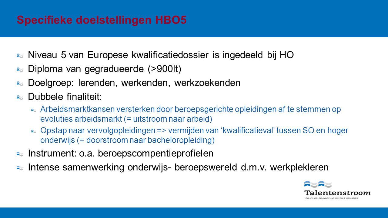 Specifieke doelstellingen HBO5 Niveau 5 van Europese kwalificatiedossier is ingedeeld bij HO Diploma van gegradueerde (>900lt) Doelgroep: lerenden, werkenden, werkzoekenden Dubbele finaliteit: Arbeidsmarktkansen versterken door beroepsgerichte opleidingen af te stemmen op evoluties arbeidsmarkt (= uitstroom naar arbeid) Opstap naar vervolgopleidingen => vermijden van 'kwalificatieval' tussen SO en hoger onderwijs (= doorstroom naar bacheloropleiding) Instrument: o.a.