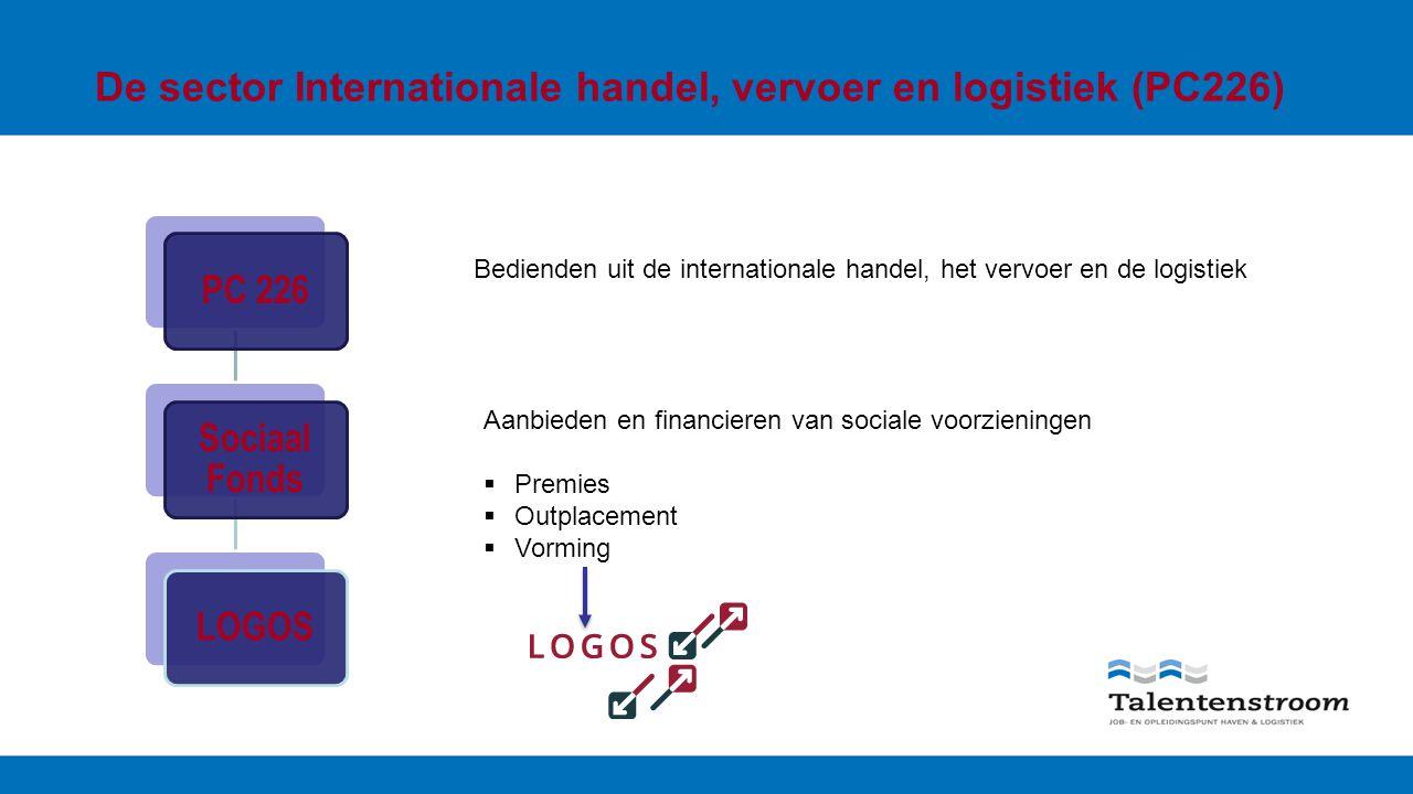 PC 226 Sociaal Fonds LOGOS Bedienden uit de internationale handel, het vervoer en de logistiek Aanbieden en financieren van sociale voorzieningen  Premies  Outplacement  Vorming De sector Internationale handel, vervoer en logistiek (PC226)