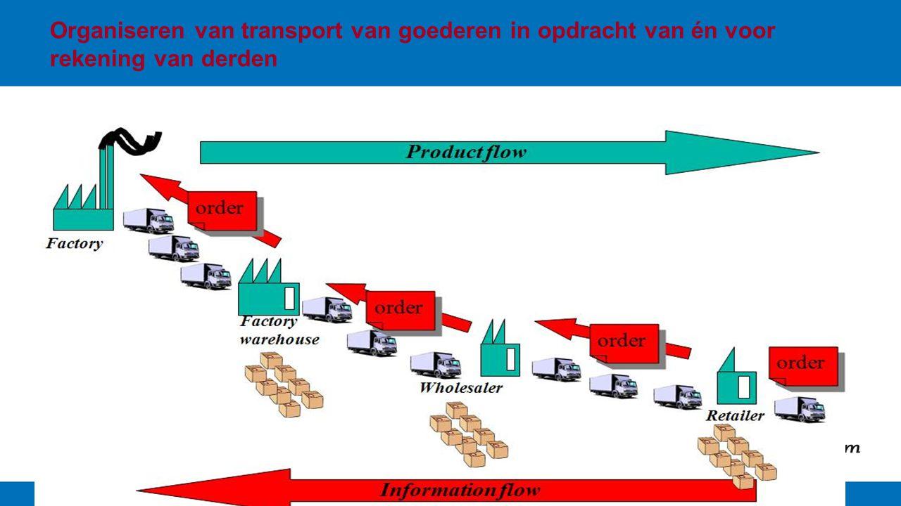 Organiseren van transport van goederen in opdracht van én voor rekening van derden
