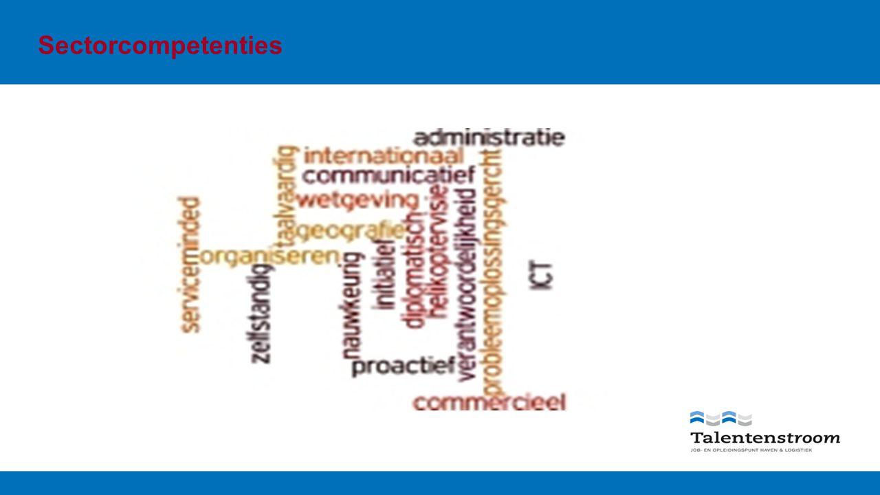 Samenwerking Sector - Onderwijs Intentieverklaring – wederzijdse engagementen Werkplekleren voor LLN én LKRN Stages – bedrijfsbezoeken – gastsprekers – cases – projecten Ondersteuning lesinhouden (aansluiting sectorcompetenties) Infomateriaal, PR-materiaal, didactisch materiaal Gratis deelname aan sectortechnisch cursusaanbod LOGOS