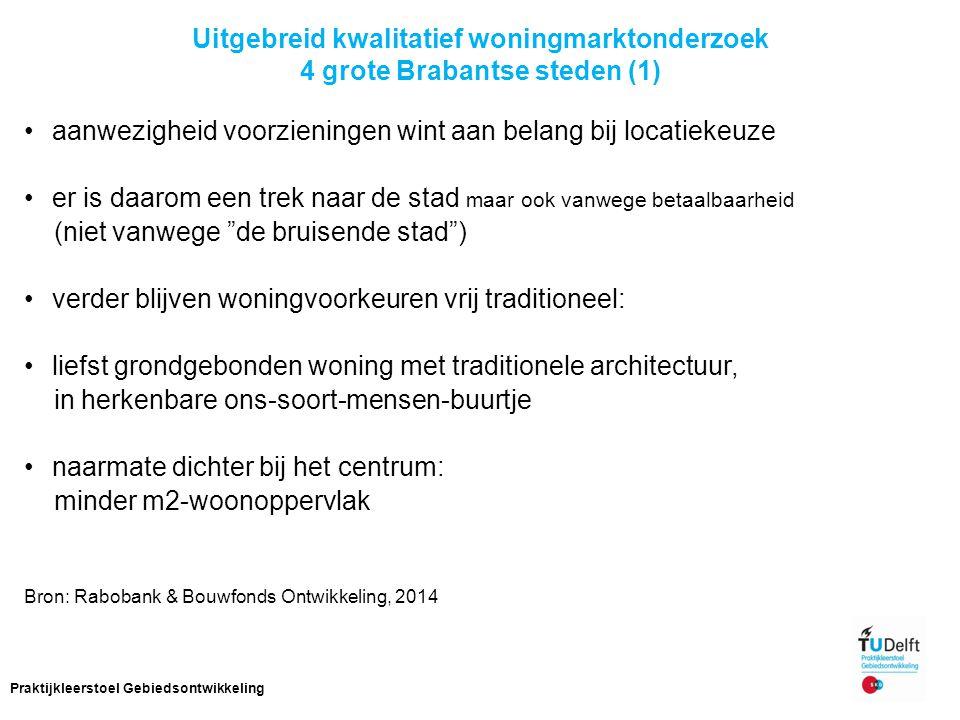 Uitgebreid kwalitatief woningmarktonderzoek 4 grote Brabantse steden (1) aanwezigheid voorzieningen wint aan belang bij locatiekeuze er is daarom een trek naar de stad maar ook vanwege betaalbaarheid (niet vanwege de bruisende stad ) verder blijven woningvoorkeuren vrij traditioneel: liefst grondgebonden woning met traditionele architectuur, in herkenbare ons-soort-mensen-buurtje naarmate dichter bij het centrum: minder m2-woonoppervlak Bron: Rabobank & Bouwfonds Ontwikkeling, 2014 10 Praktijkleerstoel Gebiedsontwikkeling