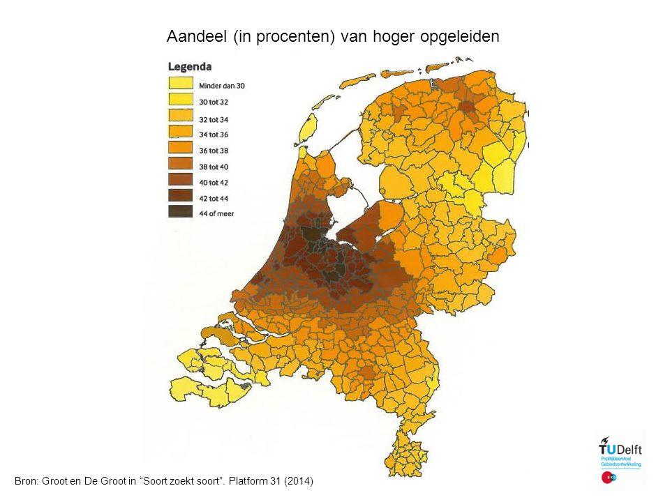 Bron: Groot en De Groot in Soort zoekt soort .