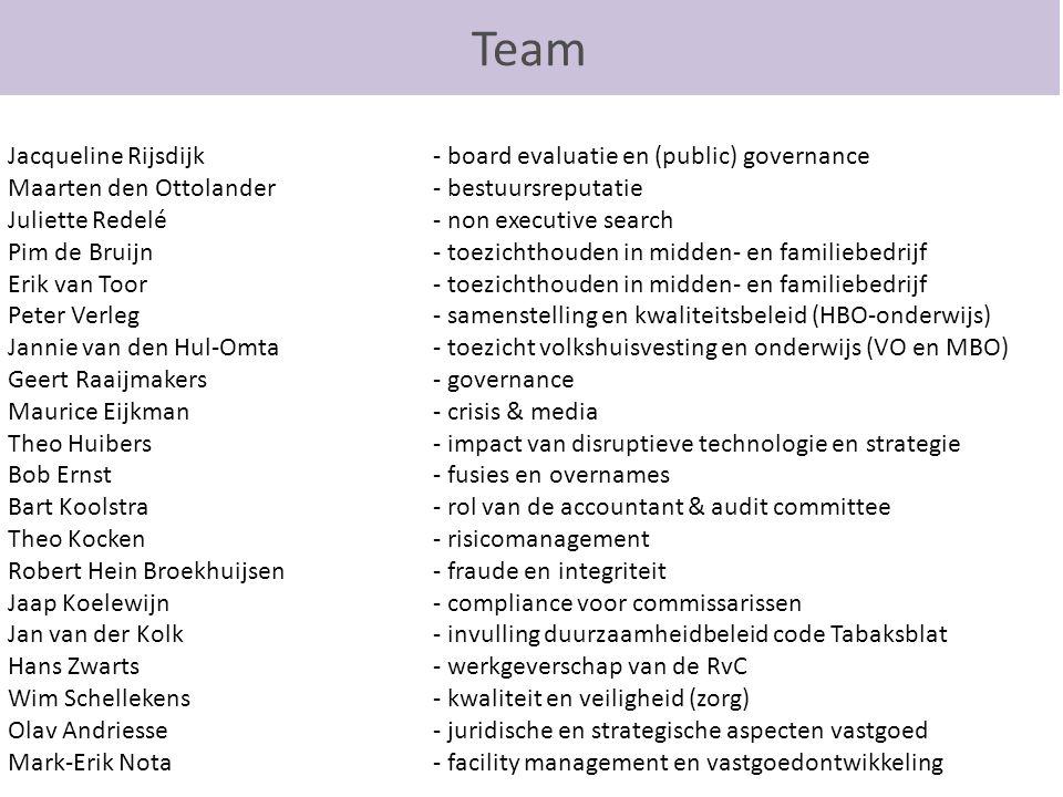 Team Jacqueline Rijsdijk - board evaluatie en (public) governance Maarten den Ottolander - bestuursreputatie Juliette Redelé - non executive search Pi
