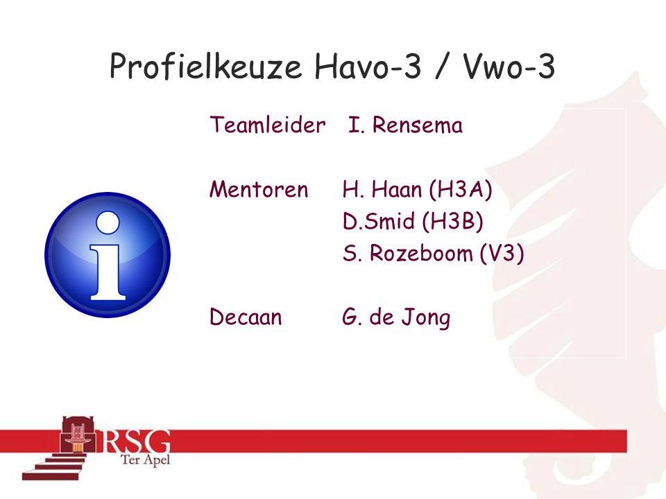 Profielkeuze Havo-3 / Vwo-3 Teamleider I. Rensema Mentoren H.