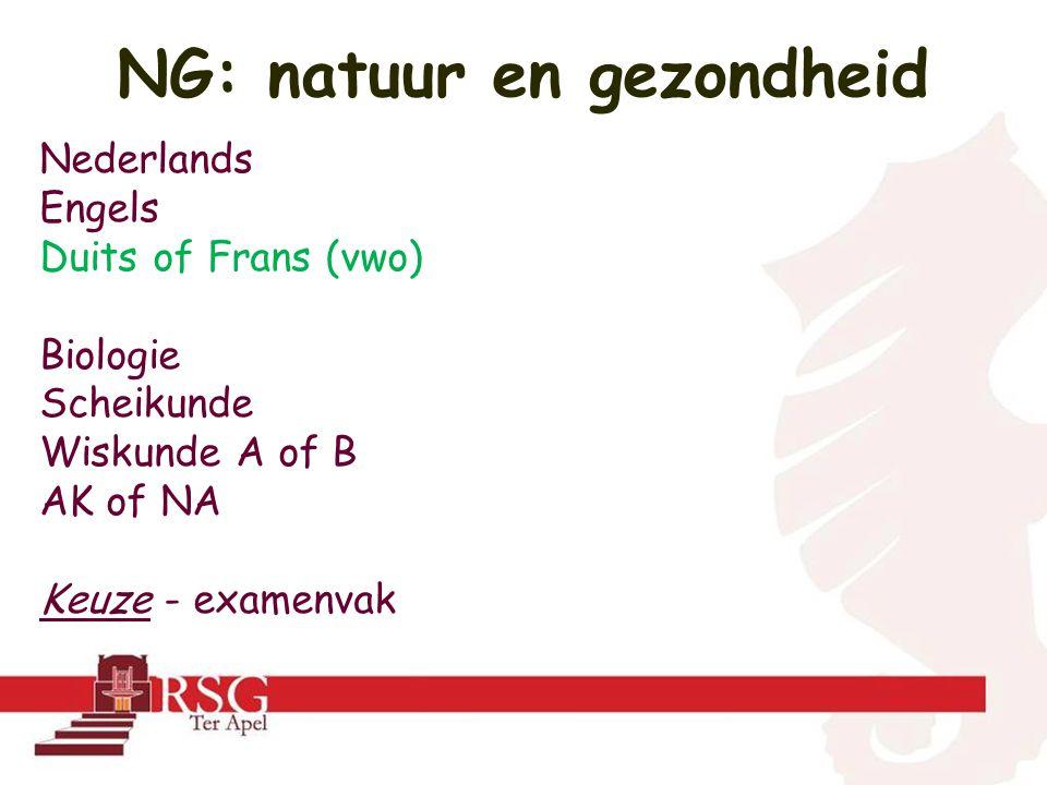 Nederlands Engels Duits of Frans (vwo) Biologie Scheikunde Wiskunde A of B AK of NA Keuze - examenvak