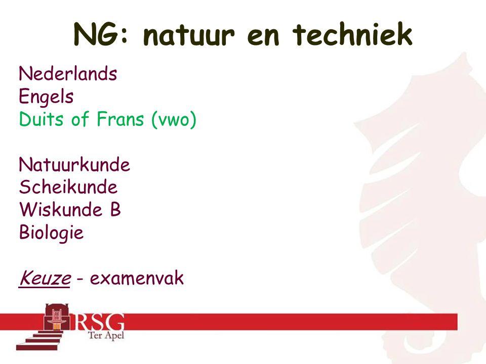 Nederlands Engels Duits of Frans (vwo) Natuurkunde Scheikunde Wiskunde B Biologie Keuze - examenvak